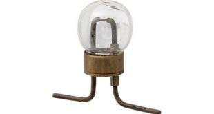 История лампы накаливания. Кратко экскурс