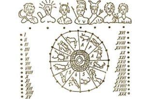 Когда и где возникли первые календари? История календаря