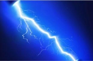 Когда изобрели электричество
