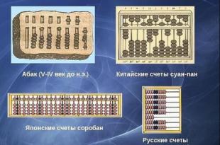 Русские счеты: история, правила счета. Как считать на счетах? Как пользоваться деревянными счетами?