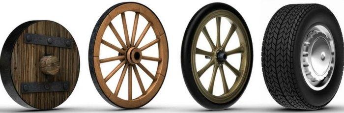 изобретение колеса кратко
