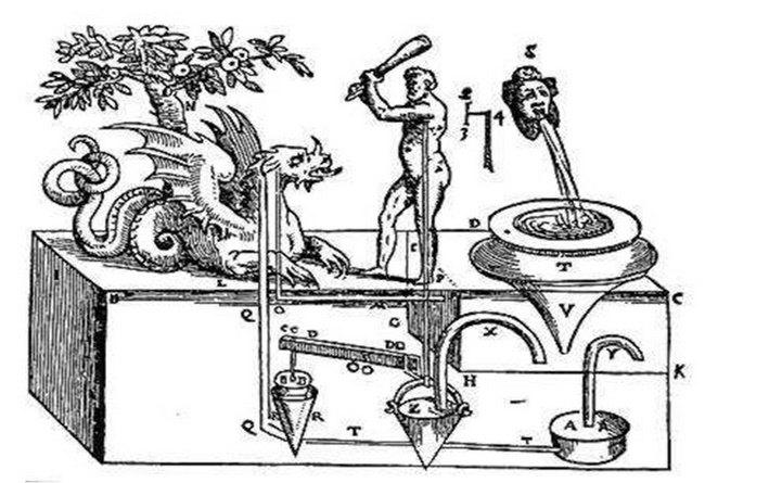 герон александрийский изобретения