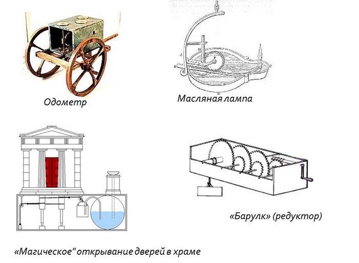 изобретения герона